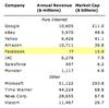 Internetvaluations_2